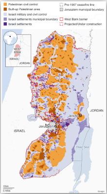 Palestina under ockupation