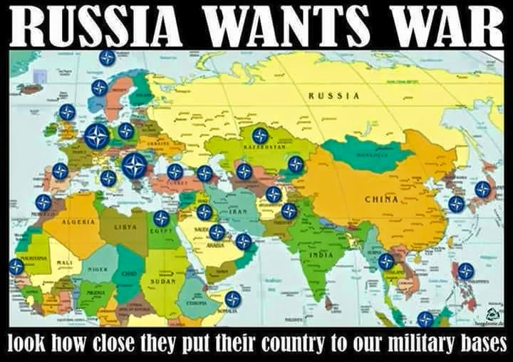 NATO vs Ryssland