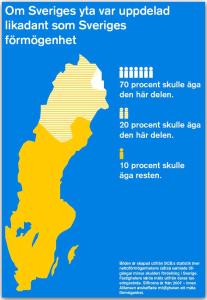 Klyftorna i Sverige